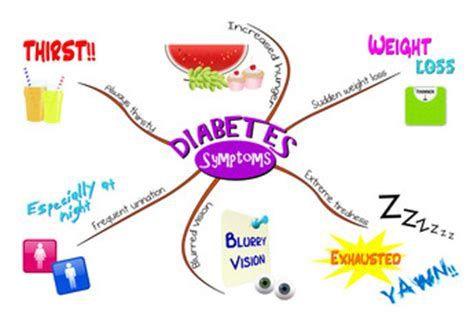 Recent Diabetes Research and Clinical Practice Articles